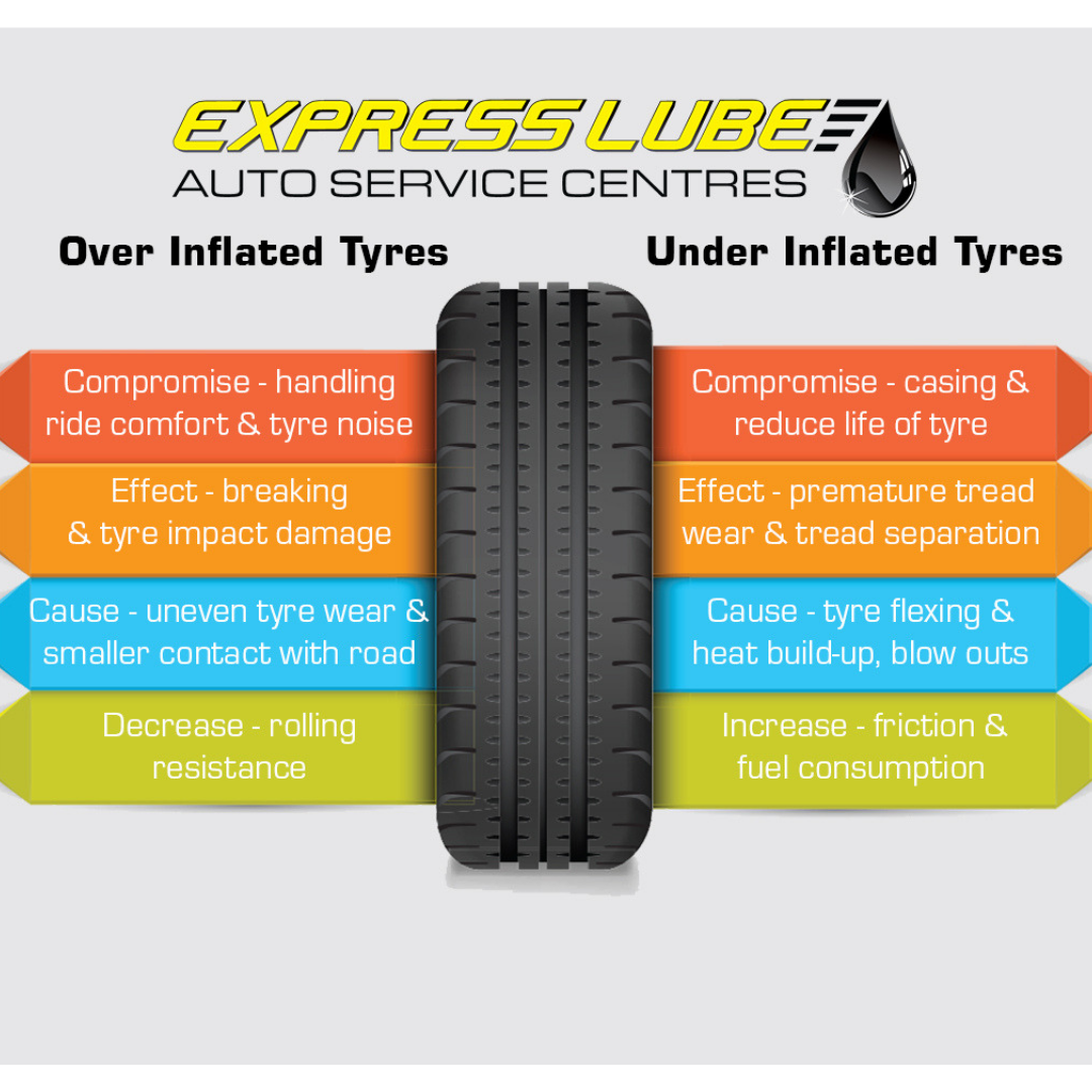 you can ask the staff at our stores what the rating is for your new tyres.