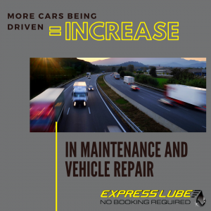 More cars being driven means; an increase in the number of maintenance and vehicle repair.