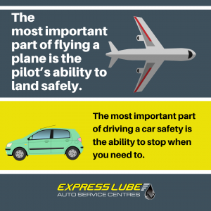 The most important part of flying a plane is the pilot's ability to land safely. The most important part of driving a car safety is the ability to stop when you need to.